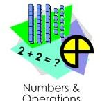 Recursos Matemáticas / by Educación 3.0