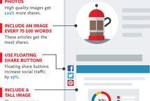Blog & Inbound Marketing I Zdroj: Web