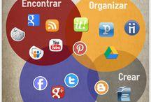 Content Curation / Tablero sobre la curación de contenidos y todas las funciones relacionadas / by Aplicaciones Educativas