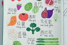 language chinese