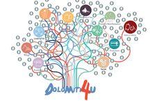 Dolomiti4u infographic