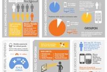 Emarketing Infographic
