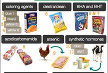 Chemicals.
