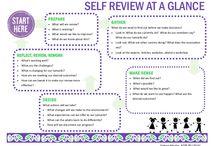 Self Review