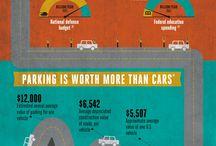 Best Infographics / Infographics that inform and enlighten