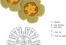 hackovane kvety