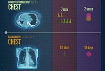 Link Radiology