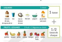 smoothie minceur