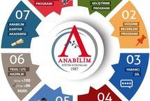 Anabilim Okul Tanıtım Gününe Davetlisiniz! / Anabilim Eğitim Kurumları Okul Tanıtım Günü, bu yıl 15 Şubat 2014 tarihinde K. Ataşehir Merkez Kampüs'te gerçekleşiyor.