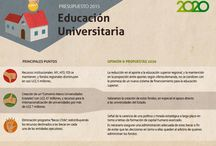 Presupuesto 2015 / ¿Cuáles son las prioridades del Presupuesto de Educación 2015? Revisa los principales puntos con la opinión y las propuestas de Educación 2020.