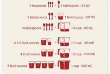 Baking Information