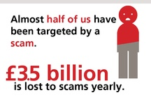 Scams Month