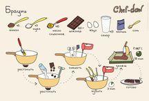 Chef Daw recipes