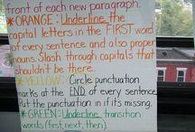 Literacy- Editing