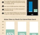 Social Media for Realtors