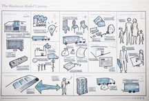 Business Sketching