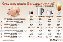 1 COFFEE STORE /  – это ответ на очень специфический вопрос: Как я могу приготовить отличный кофе в домашних условиях?