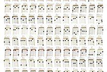 Gitara/Ukulele/itp