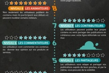 Social media infography & web 2.0 / Best infography pics about social media use & tricks for better Web 2.0 use...