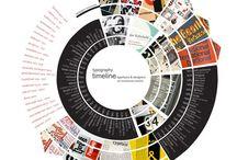 Infographyc