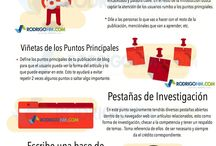 Gestion de blogs / Tips para crear y gestionar un blog