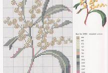 x stitch botanical