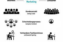 B2B Online Marketing / Alles rund um das Thema Online Marketing speziell für B2B