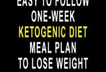 Keto 7 day diet