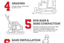 Pavers Installation / How to Install Pavers and other pavers related information.