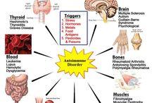 Autoimunitní nemoci