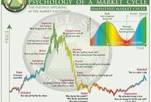Investing / Debt / Money Management