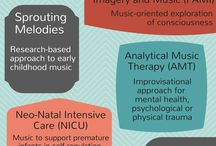 Music Therapy for Chronic Pain and Illness