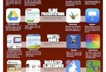 Apps y mobile learning