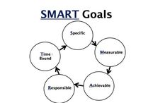 Educ.:  SMART goals / by Deb Bergeron