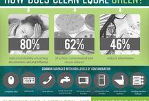 CLEAN = $GREEN$