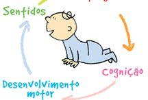 Estágios de desenvolvimento das crianças - Piaget