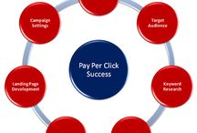 PPC Service in India / Your SEO Services offers top quality Pay Per Click advertising services. We can manage and optimize your PPC Search Engine Marketing campaigns. http://www.yourseoservices.com/ppc_services.php