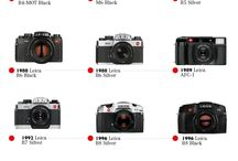 All about LEICA