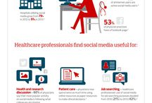 Health & Social Networking / Health, Social Networking, Apps, and Technology  #hcsm #socialnetworking #epatients #onlinecommunities