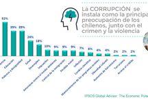 IPSOS WEEKLY 2016- El dato de la semana / Cifras que retratan al consumidor chileno respecto a distintas temáticas de contingencia nacional y global