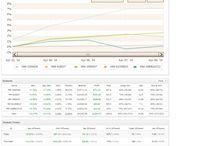 Comparativa de mismo sistema de trading en diferentes brokers / Comparativa de mismo sistema de trading en diferentes brokers