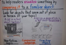 Comprehension Anchor Charts