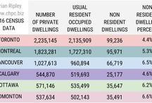 Vancouver Real Estate Stats