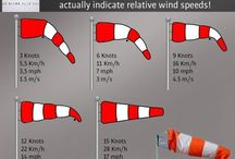 Geography windsock project