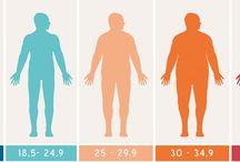 Obesity-Weight Loss-Blog