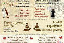 All Things Austen-- Lessons and Teaching Ideas