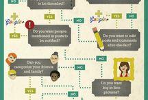 Infography: Social Media / by Javier Nuviala