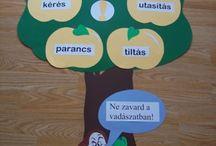 anyanyelv