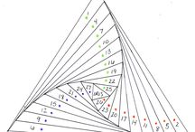 geometriai minták