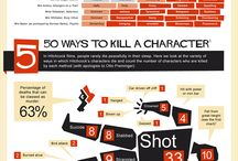 Interesting - for writers